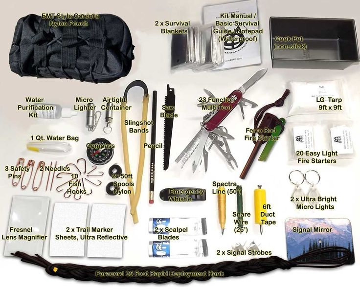 What Is A Comprehensive Wilderness Survival Kit?
