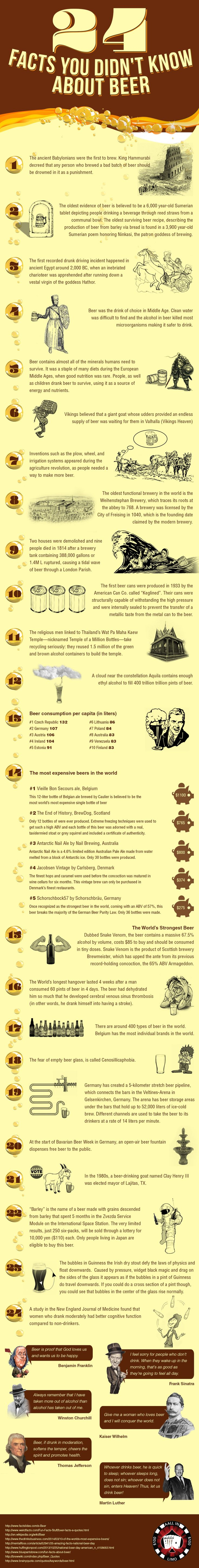 #infographic #beer #brewing #facts