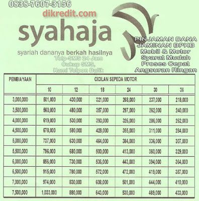 ALIF Alijarah Finance Syariah, Daftar Harga Tabel Angsuran ...