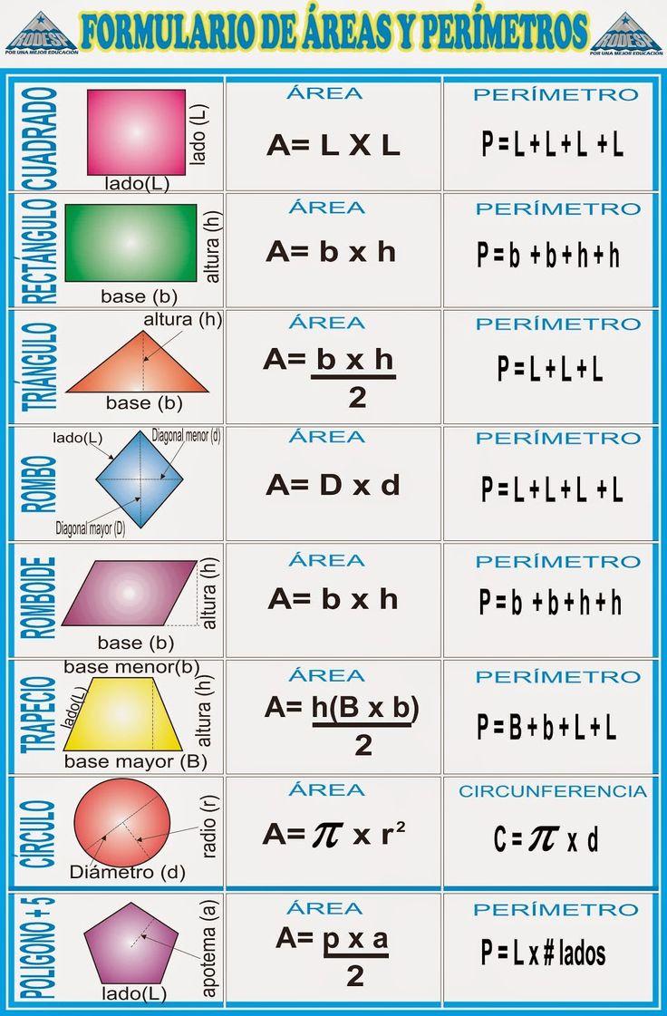 Resultado de imagen para formulas de volumen de cuerpos geometricos