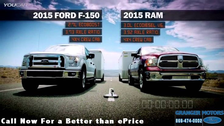 Looking For New 2014 2015 FordF150 or UsedCar ?