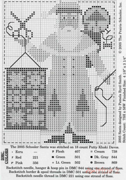 Santa Collection • 2/2 : Santa 2005 Chart
