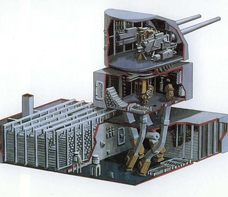 "5""/38 turret cutaway"