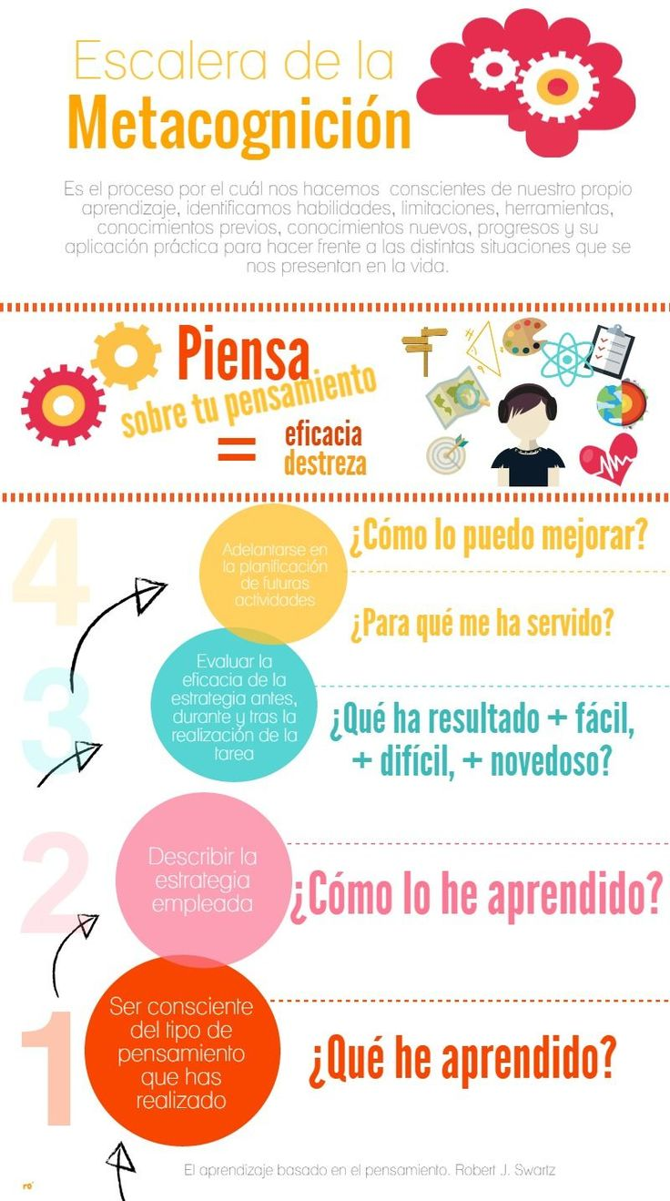Find this Pin and more on educativos by goicocheabacon.