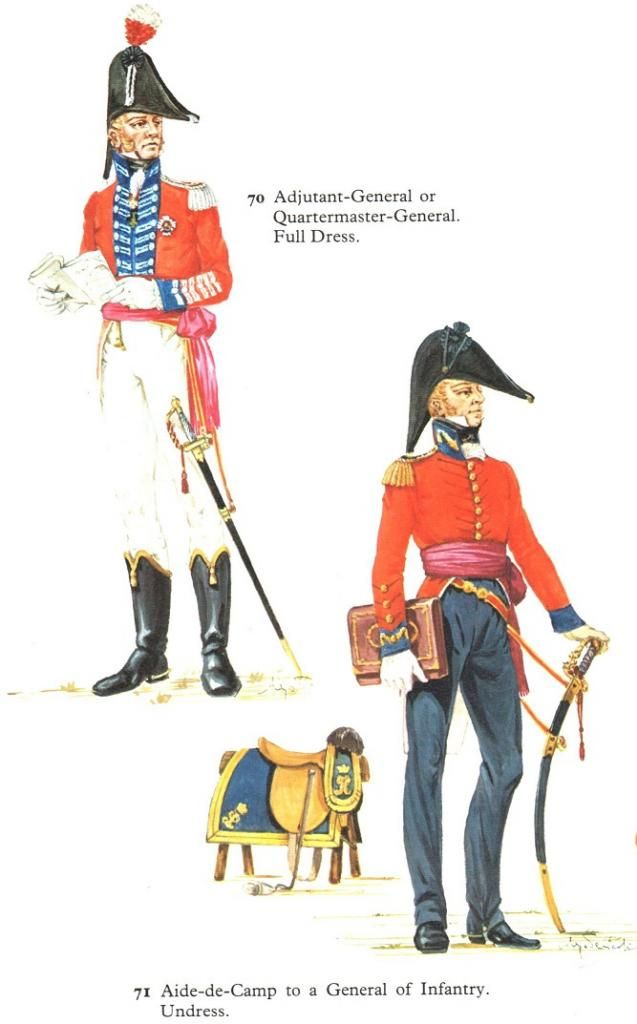 All Things Uniforms Including Modelling Questions Related