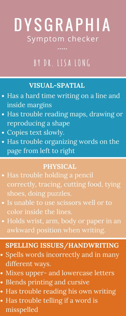 Dysgraphia Symptom Infographic                                                                                                                                                                                 More