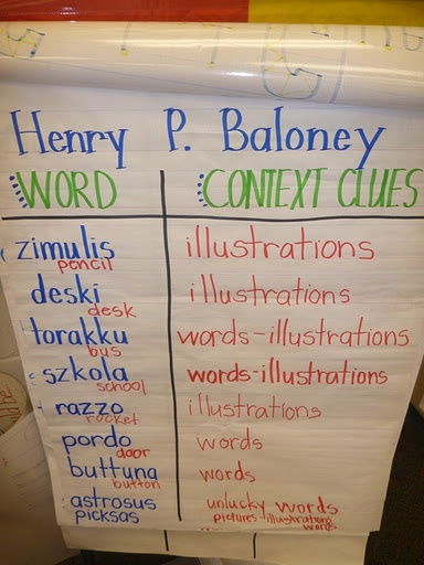 Week 4: Easy read, but a good introduction activity for context clues. The book Henry P. Baloney has different words than the English ones for everyday objects. You can figure out what those words are by using several different context clues.