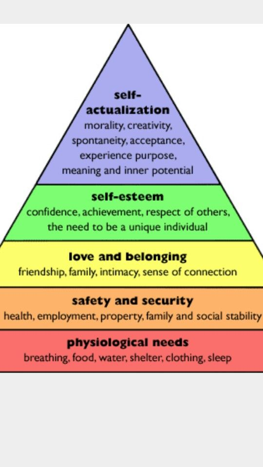 maslow in nursing In tackling the nclex prioritization question, we use maslow's theory as a  blueprint  prioritization questions: maslow's hierarchy of needs theory in  nursing.