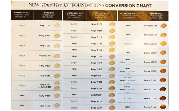 Check Out Mary Kay Timewise 3d Foundation Conversion Chart Mary Kay Foundation Mary Kay Timewise Mary Kay