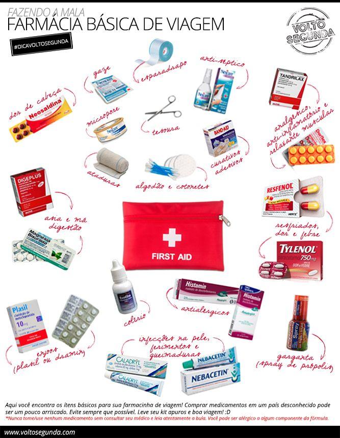 Farmacinha de Viagem
