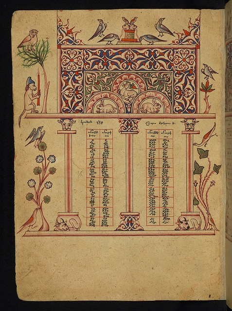 Illuminated Manuscript, Amida Gospels, Walters Art Museum, Ms W.541, fol. 6v