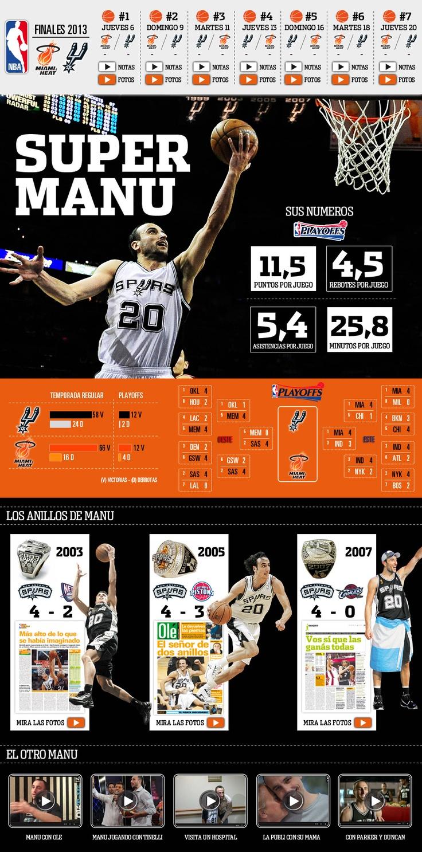 Manu Ginobili Finales NBA 2013 - | Olé#sthash.QA2q3aBz.RuRLl6ir.dpbs