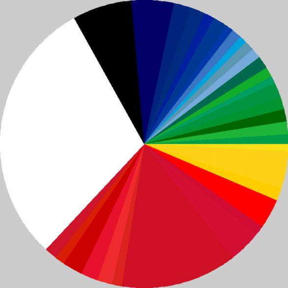 All flags of world combined by Color Usage - check out this cool infographic that represents frequency of use of colors across all nations flags