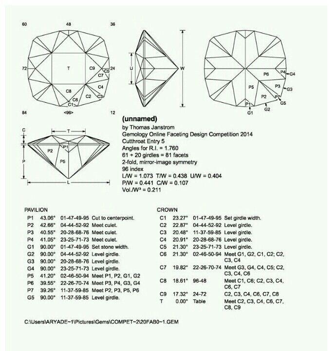 223 best faceting diagram images on Pinterest Gems, Gemstones and