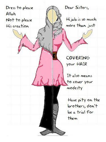 dress code of a muslimah