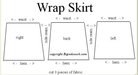 simple wrap-around skirt tutorial http://bigredcouch.com/journal/?p=554#