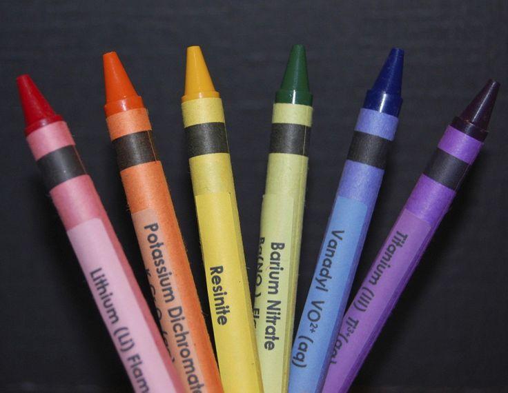 Giz de cera com adesivos para ajudar crianças aprenderem a tabela periódica enquanto pintam