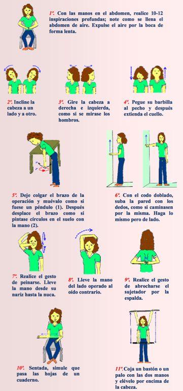 Tabla de ejercicio para prevenir el linfedema #cáncerdemama #prevenir #pulserasrosas