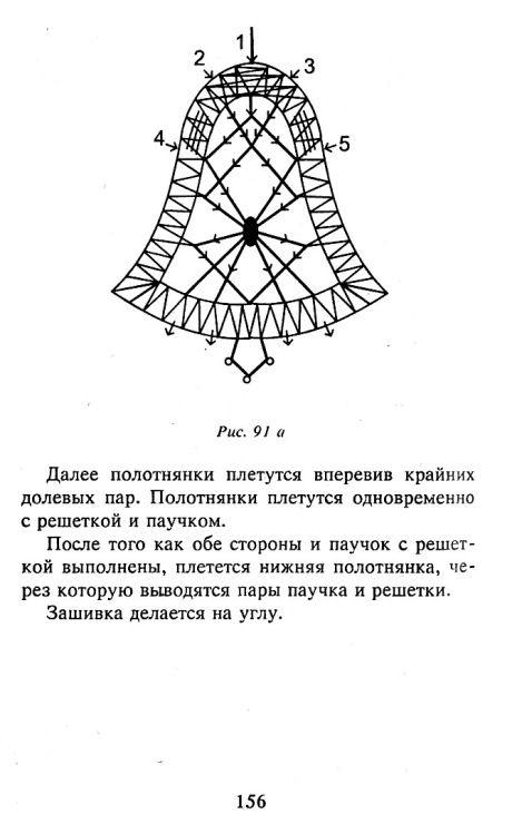 Gallery.ru / Фото #153 - Книга И. Урываевой о кружевах - vihrova