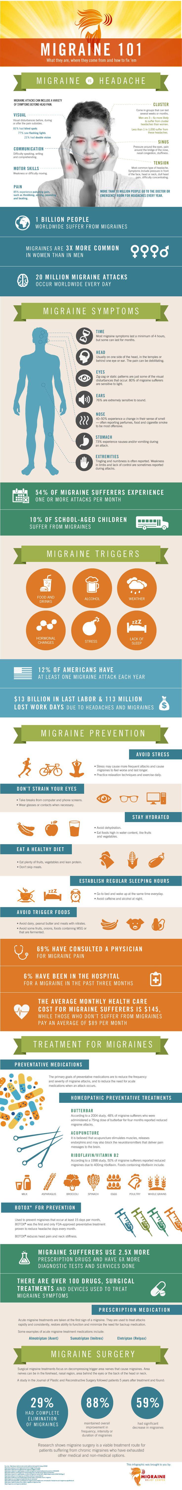 #migraine vs. #headache • migraine symptoms, triggers, prevention, treatment