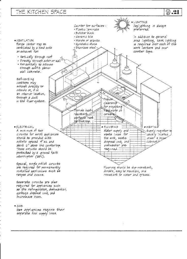 133 Best Neufert Images On Pinterest Architecture