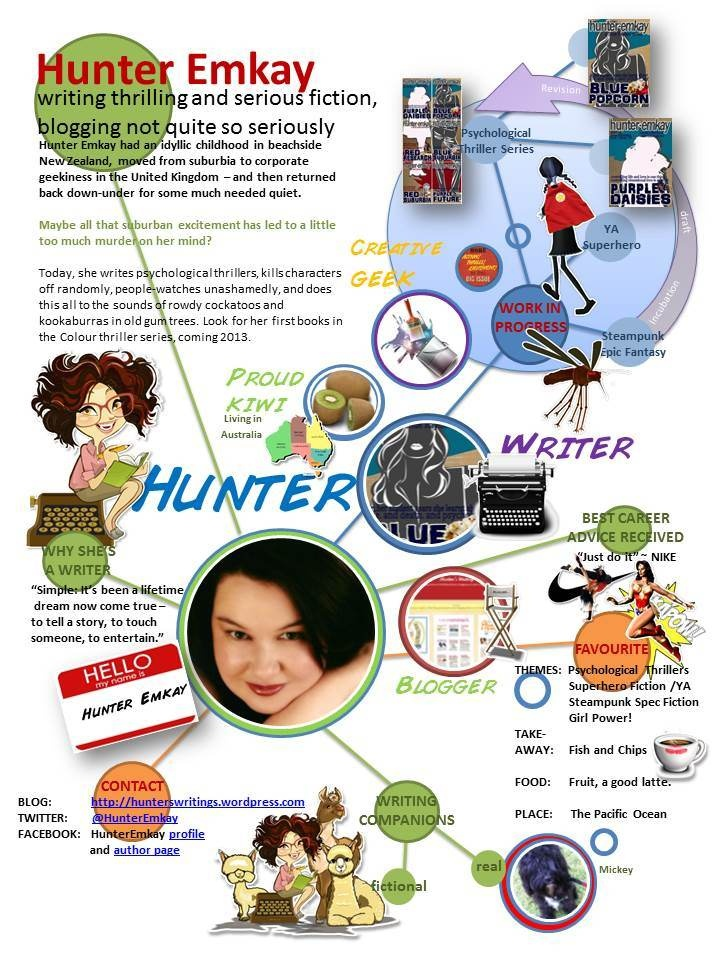 Best Interesting Visual Resumes Images On