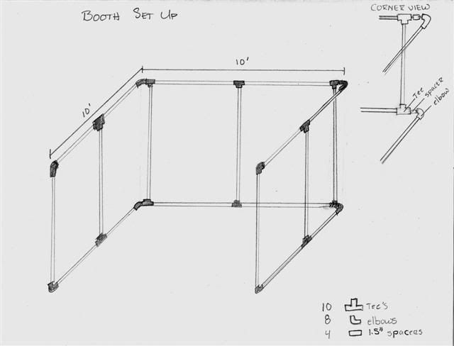 """interesting idea- pvc """"walls"""" for inside your tent or around your table. used 1"""" pvc and just draped black twin sheets over it. I used 6 sheets, draping them so my neighbor didnt have to look at the back of my pvc tubing. the vertical poles are 5' tall."""