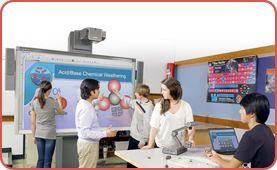L.I.M. Lavagna Interattiva Multimediale (education + accessibility)