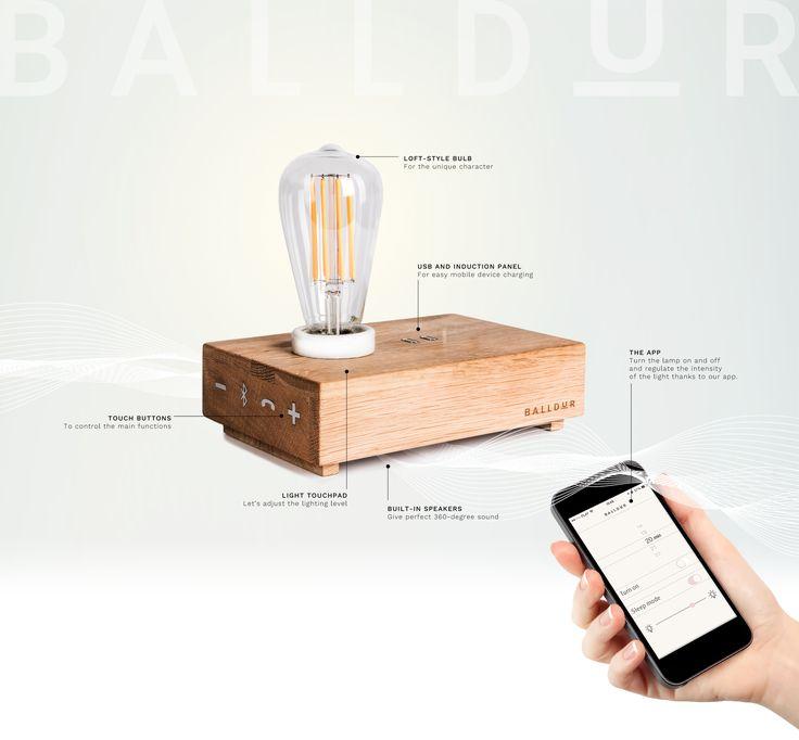 Six functions of Balldur lamp!