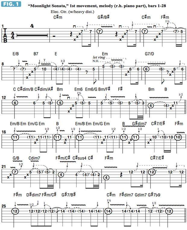 "Beethoven Meets Pink Floyd: ""Moonlight Sonata's"" Melody, David Gilmour–Style"