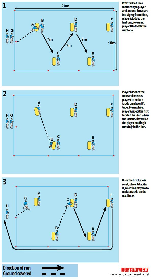Tackle tube warm-up