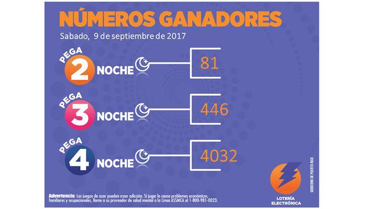 #LoteríaElectrónica sorteo Pega Noche del Sabado 09- de Septiembre 2017