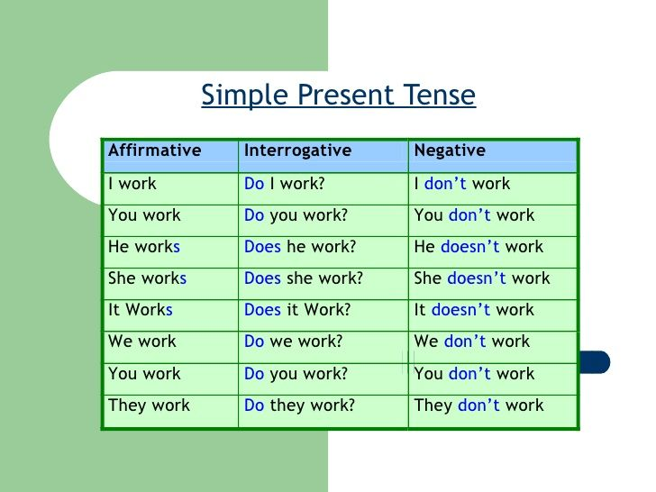 Pin By Teja Htc On Bengkelharga Simple Present Tense English