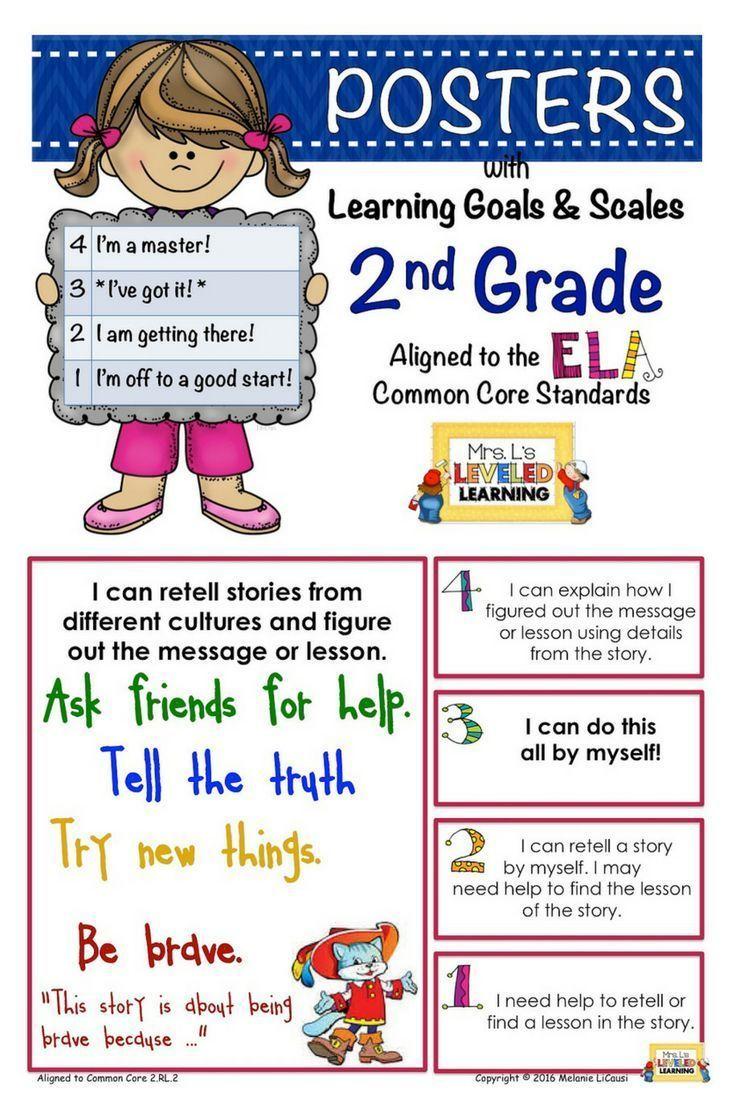 2nd Grade Ela Posters 2rl1 2 Ri1 2 With Marzano Scales Free