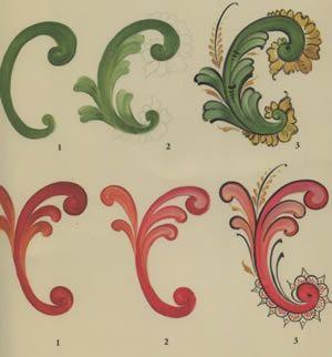 rosemaling basics | Scrolls, Flowers, Telemark, Gudbrandsdal, Valdres and Rogaland style.