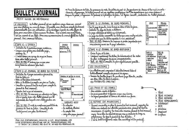 Le petit guide de référence du bullet journal