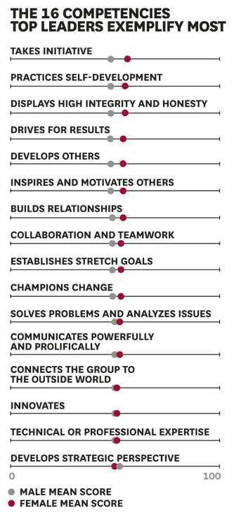 633 best Leadership Tools Tips images on Pinterest Leadership