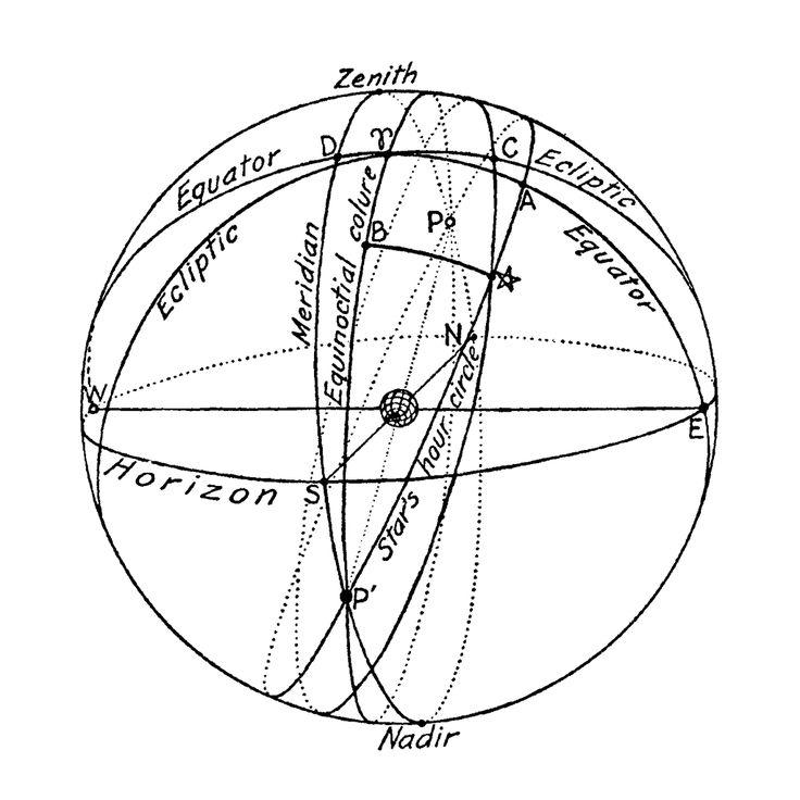 best 25  celestial sphere ideas on pinterest
