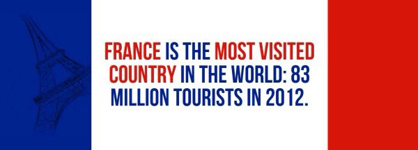 Fun facts about France.