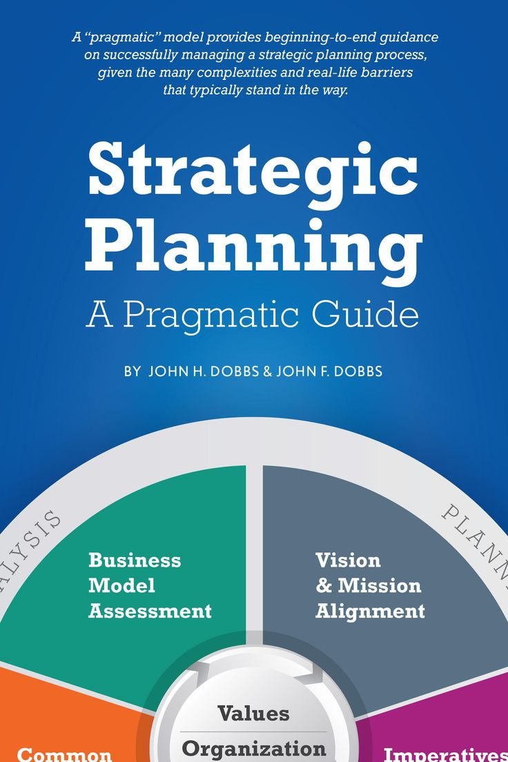 Strategic Planning Tools and Techniques