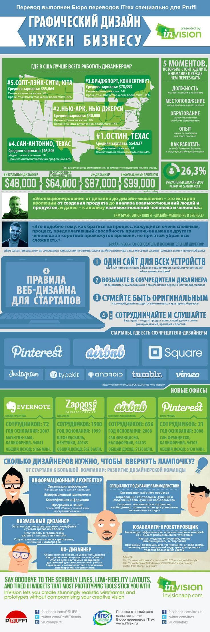 Графический дизайн нужен бизнесу https://www.facebook.com/pages/Sociallive/625479624181778