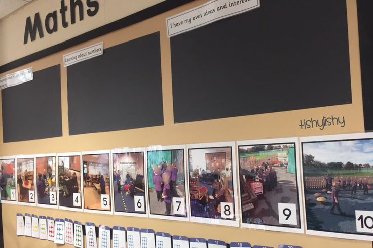 Maths display in my EYFS class. Space for photos and annotated work. Photo number-line of children in class. Velcro strip for ordering numbers/patterning activity