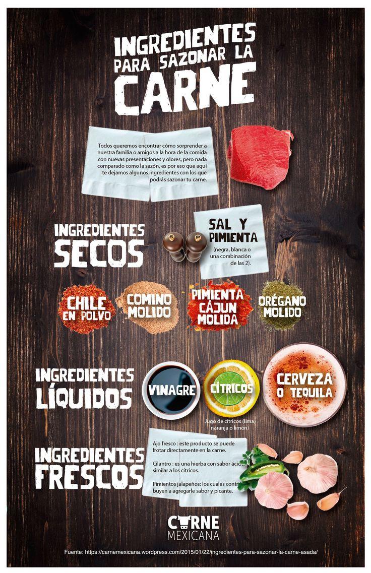 Ingredientes para sazonar la carne #infografía #carnemexicana #sazonarcarne…