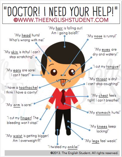 ESL vocabularies, ESL doctor, ESL symptoms, describing symptoms, going to the doctor, ESL resources, ESL websites, ESL blogs, ESL sites, learn English, The English Student, www.theenglishstudent.com