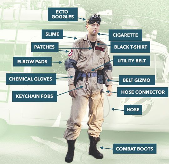25 Best Ideas About Ghostbusters Costume On Pinterest