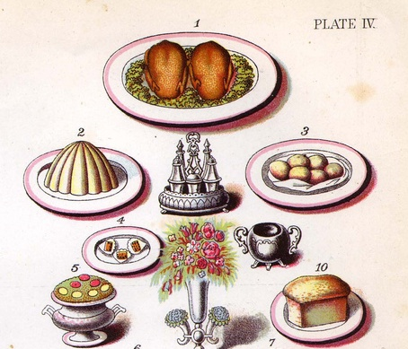 What Foods Would Be On A Victorian Menu