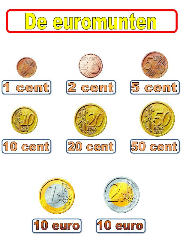 Poster euromunten