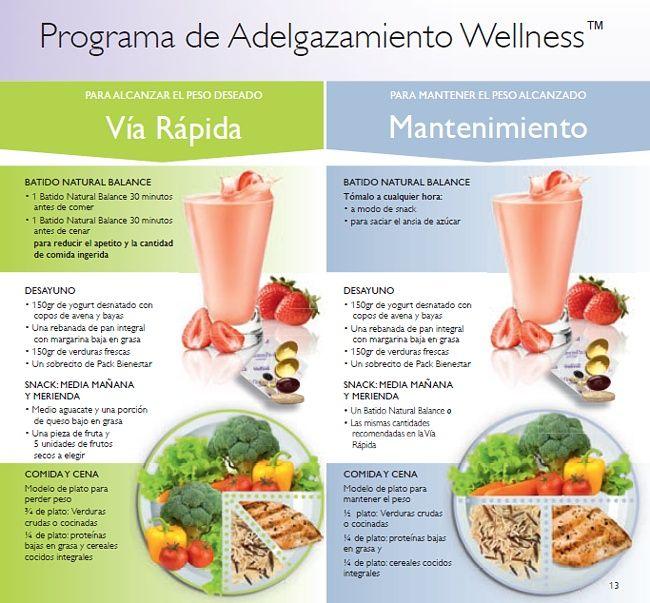 #Wellness by #oriflame excelente para bajar de peso y mantenerte saludable