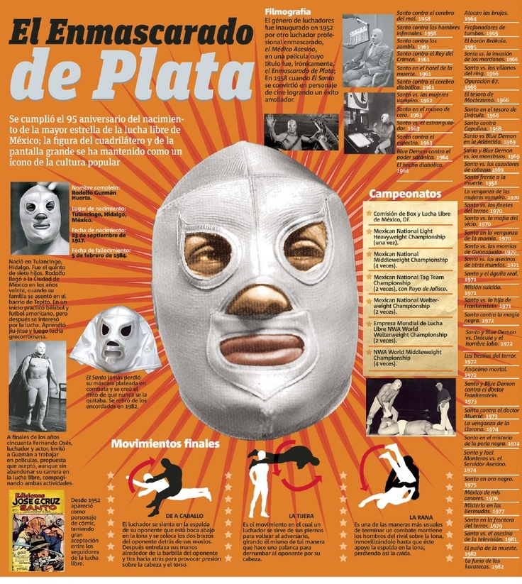 Tribute to El Santo, the Silver Mask, by Publimetro (Mexico)