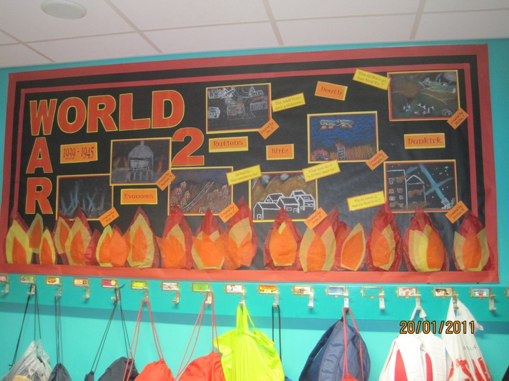 Classroom Decoration For Primary Classes ~ Best primary classroom displays ideas on pinterest